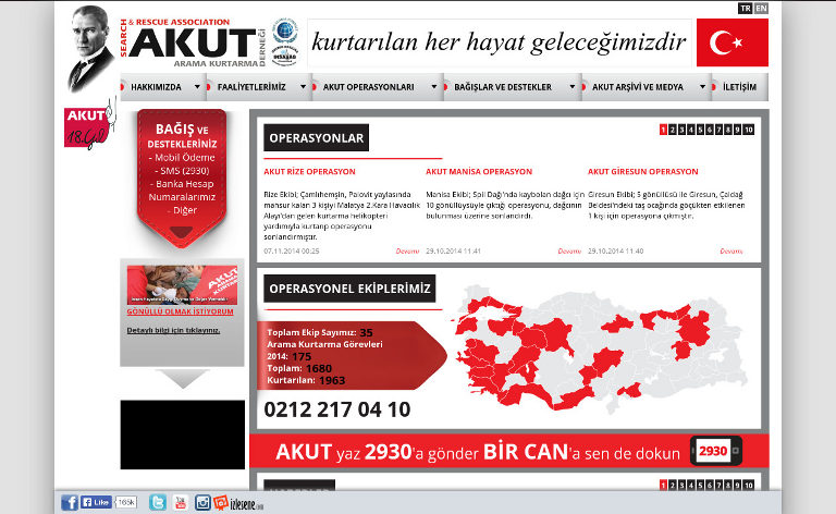 AKUT_website